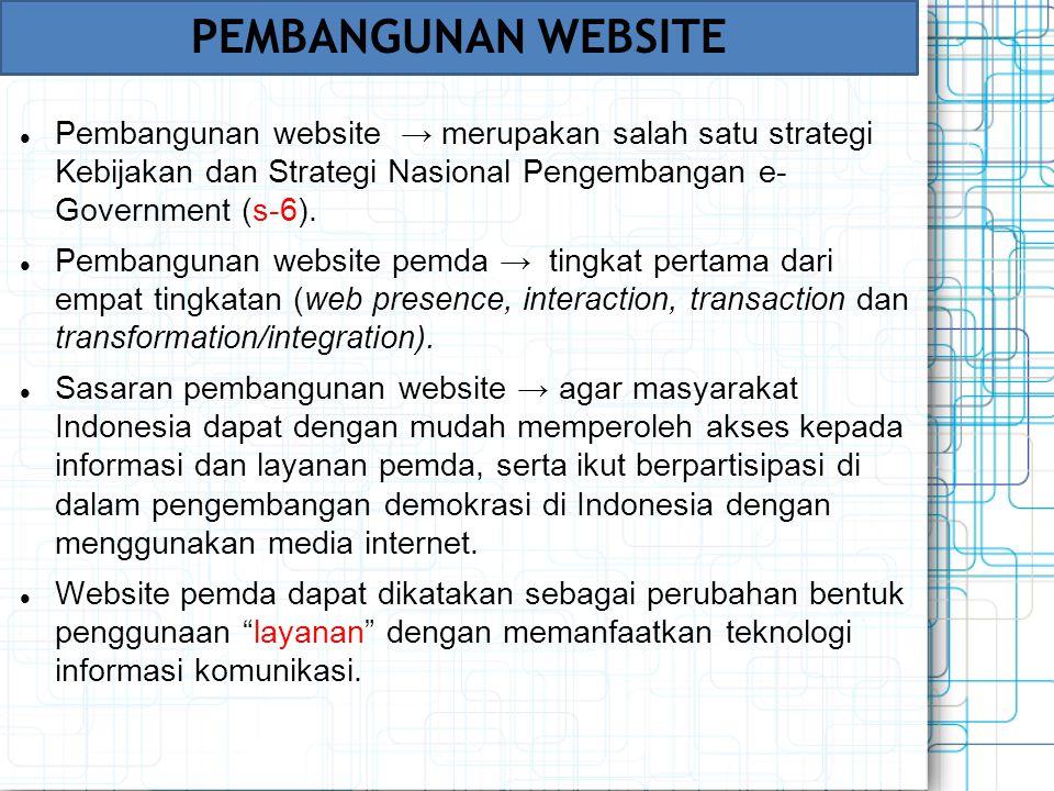PEMBANGUNAN WEBSITE Pembangunan website → merupakan salah satu strategi Kebijakan dan Strategi Nasional Pengembangan e- Government (s-6).