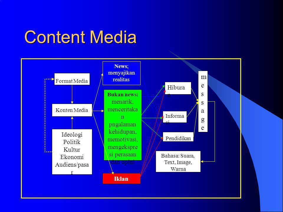 Content Media message Hiburan Ideologi Politik Kultur Ekonomi