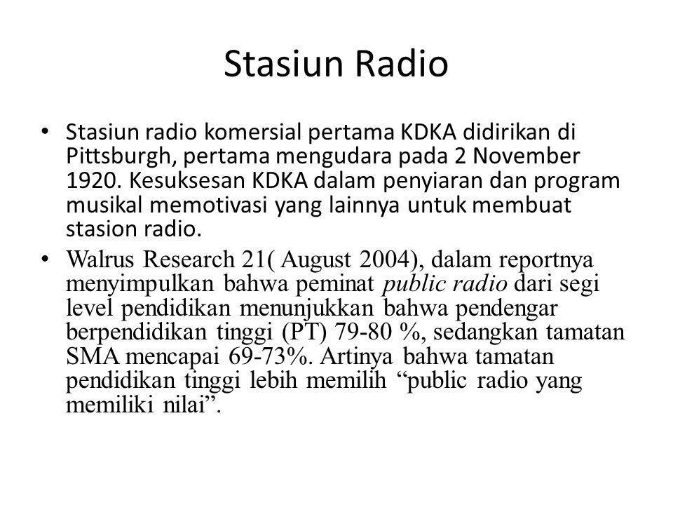 Stasiun Radio