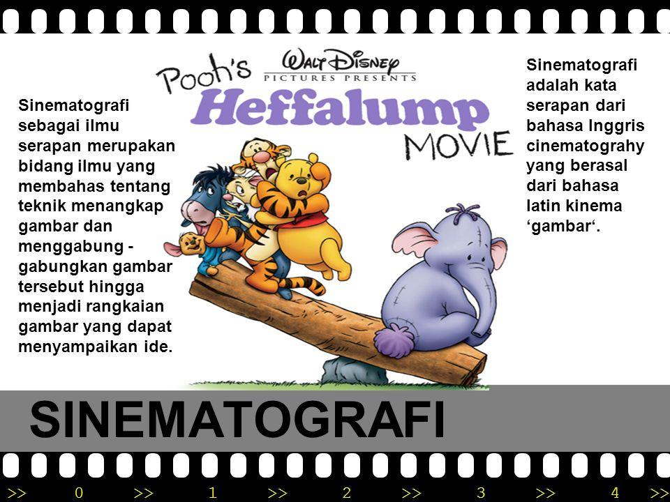 Sinematografi adalah kata serapan dari bahasa Inggris cinematograhy yang berasal dari bahasa latin kinema 'gambar'.