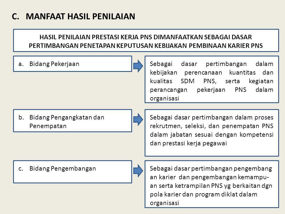C. MANFAAT HASIL PENILAIAN