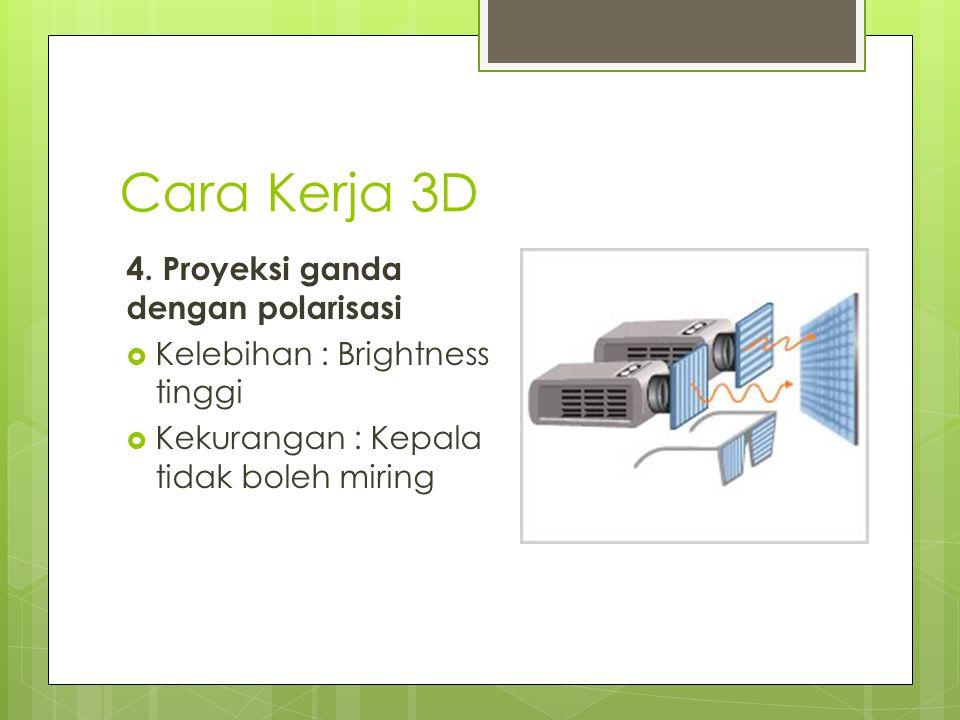 Cara Kerja 3D 4. Proyeksi ganda dengan polarisasi