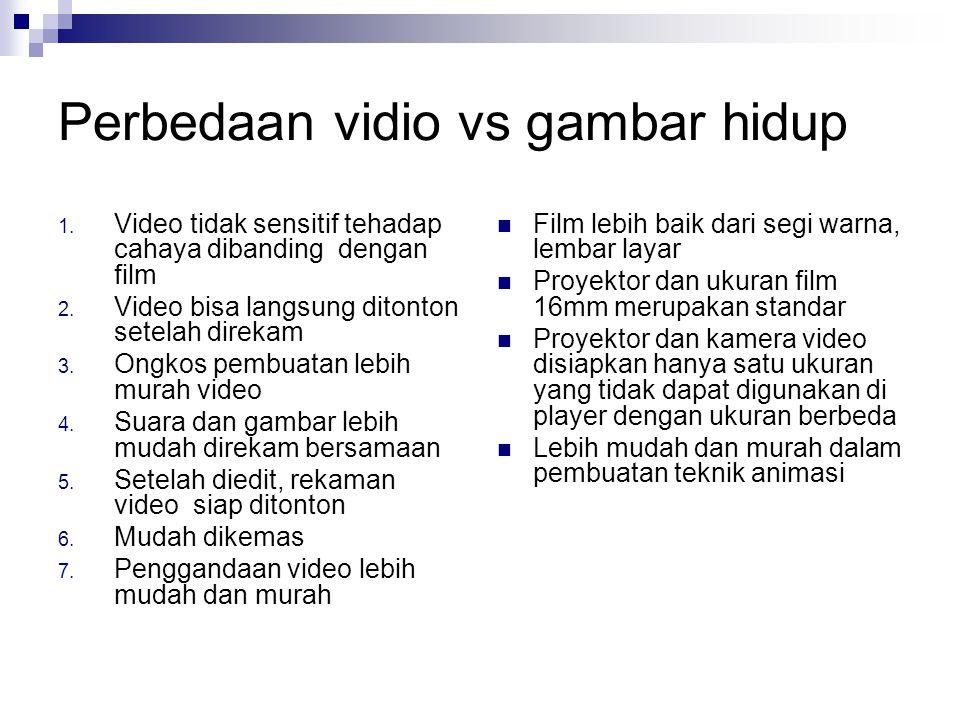 Perbedaan vidio vs gambar hidup