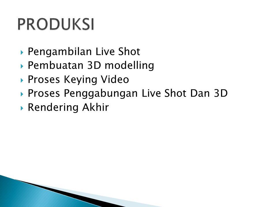 PRODUKSI Pengambilan Live Shot Pembuatan 3D modelling