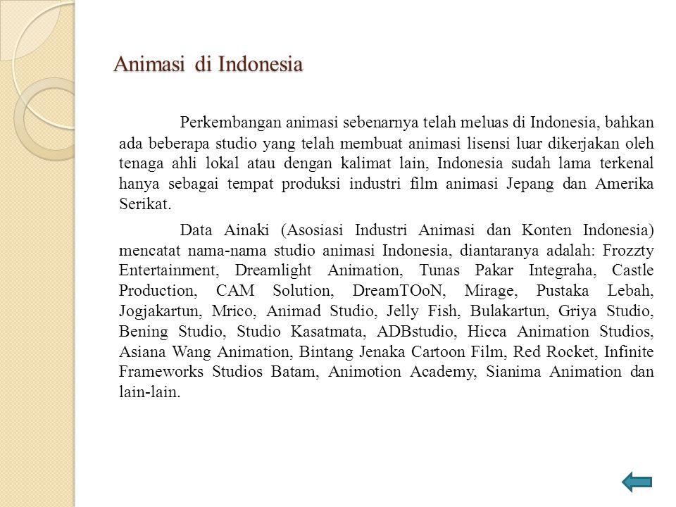 Animasi di Indonesia