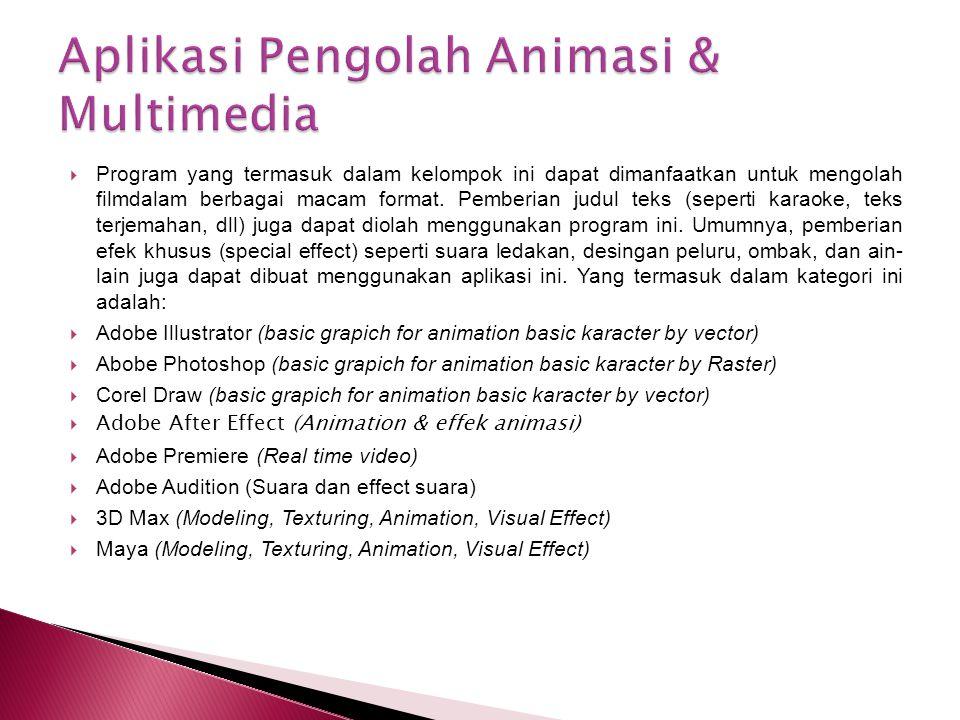 Aplikasi Pengolah Animasi & Multimedia