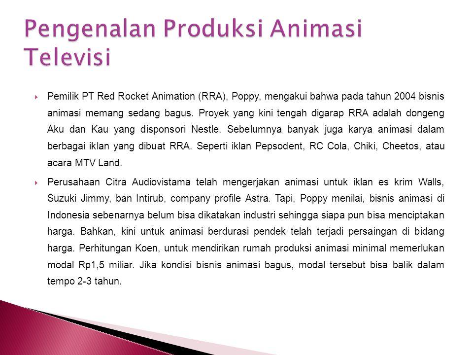 Pengenalan Produksi Animasi Televisi