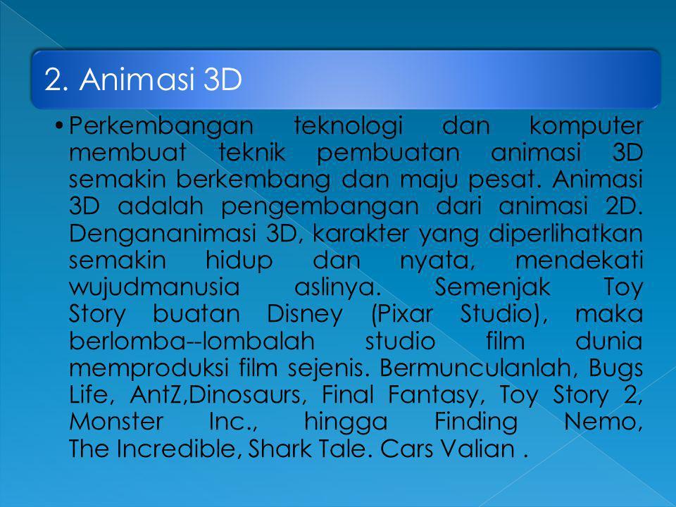 2. Animasi 3D
