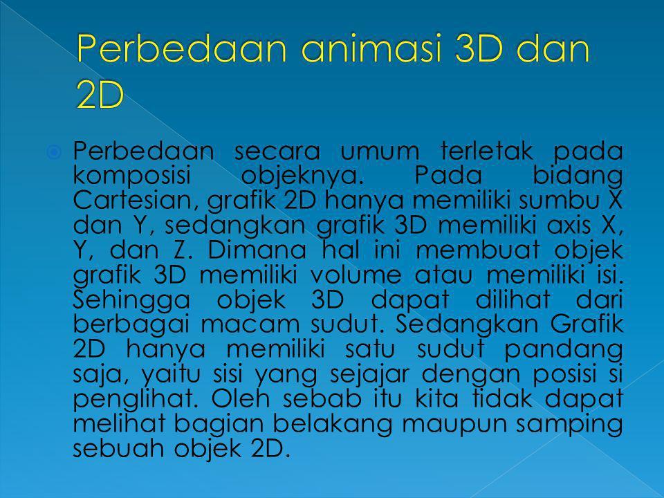 Perbedaan animasi 3D dan 2D