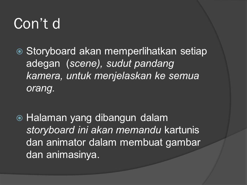 Con't d Storyboard akan memperlihatkan setiap adegan (scene), sudut pandang kamera, untuk menjelaskan ke semua orang.