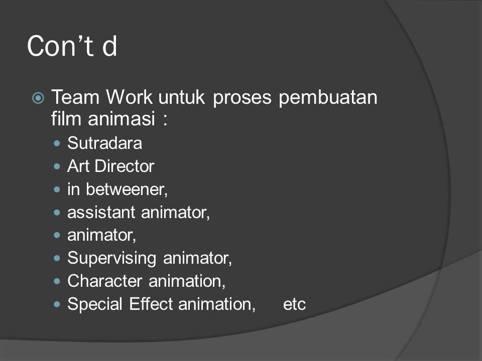 Con't d Team Work untuk proses pembuatan film animasi : Sutradara