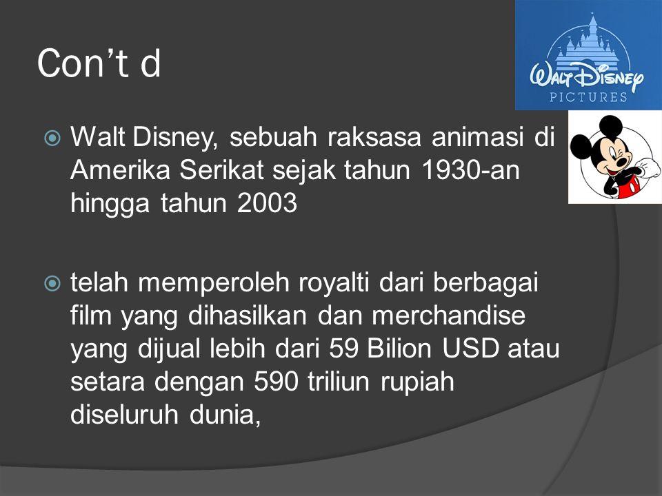 Con't d Walt Disney, sebuah raksasa animasi di Amerika Serikat sejak tahun 1930-an hingga tahun 2003.