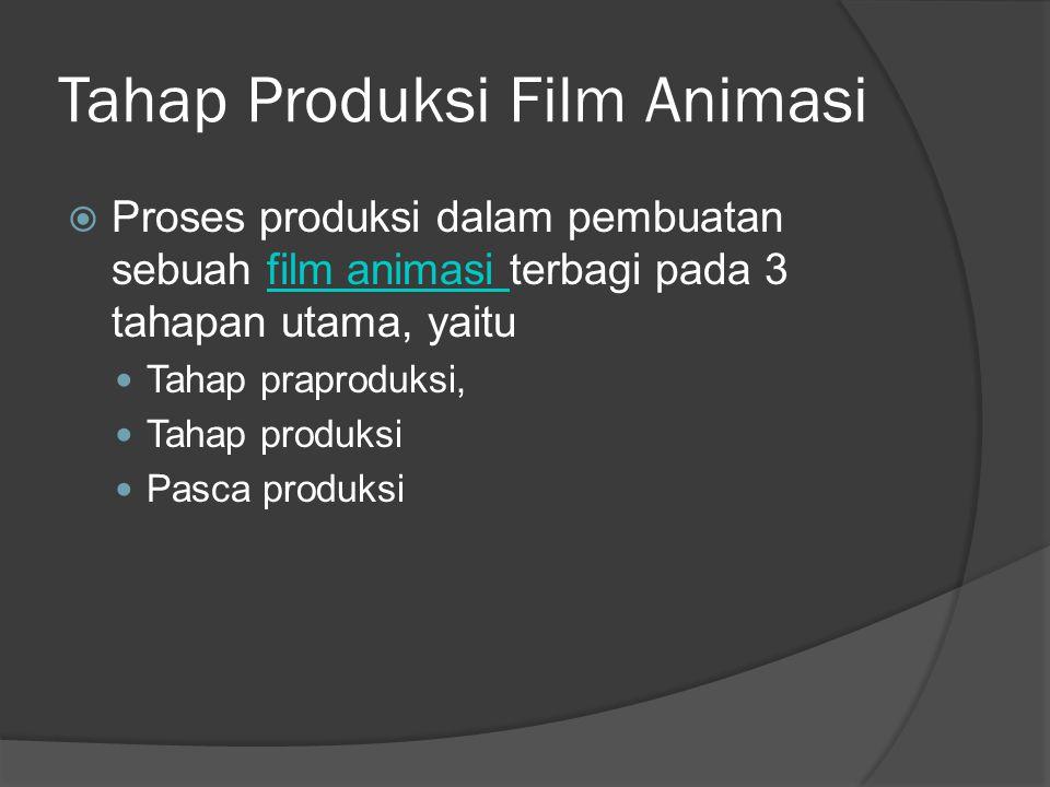 Tahap Produksi Film Animasi