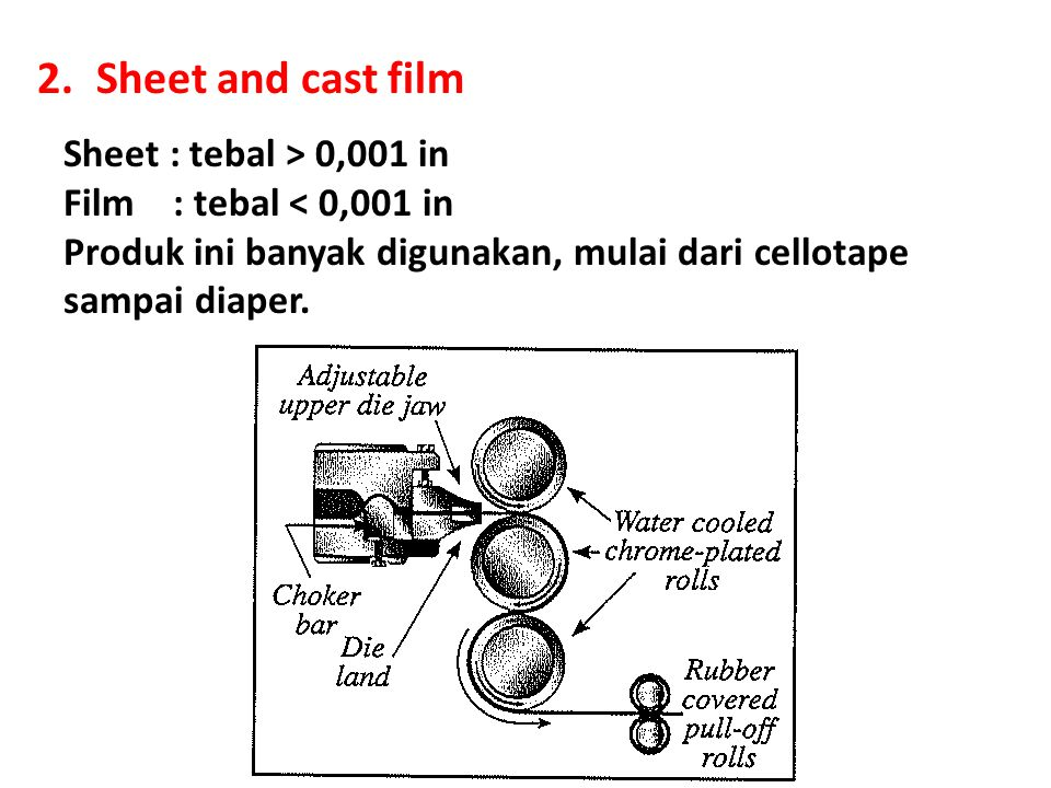 Sheet and cast film Sheet : tebal > 0,001 in