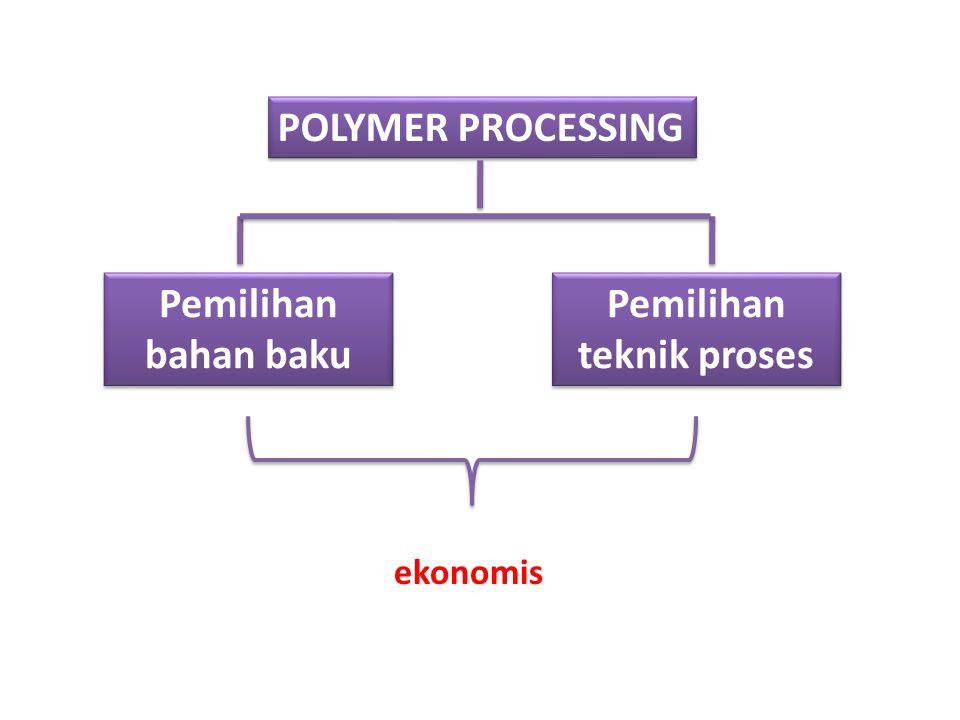 Pemilihan teknik proses