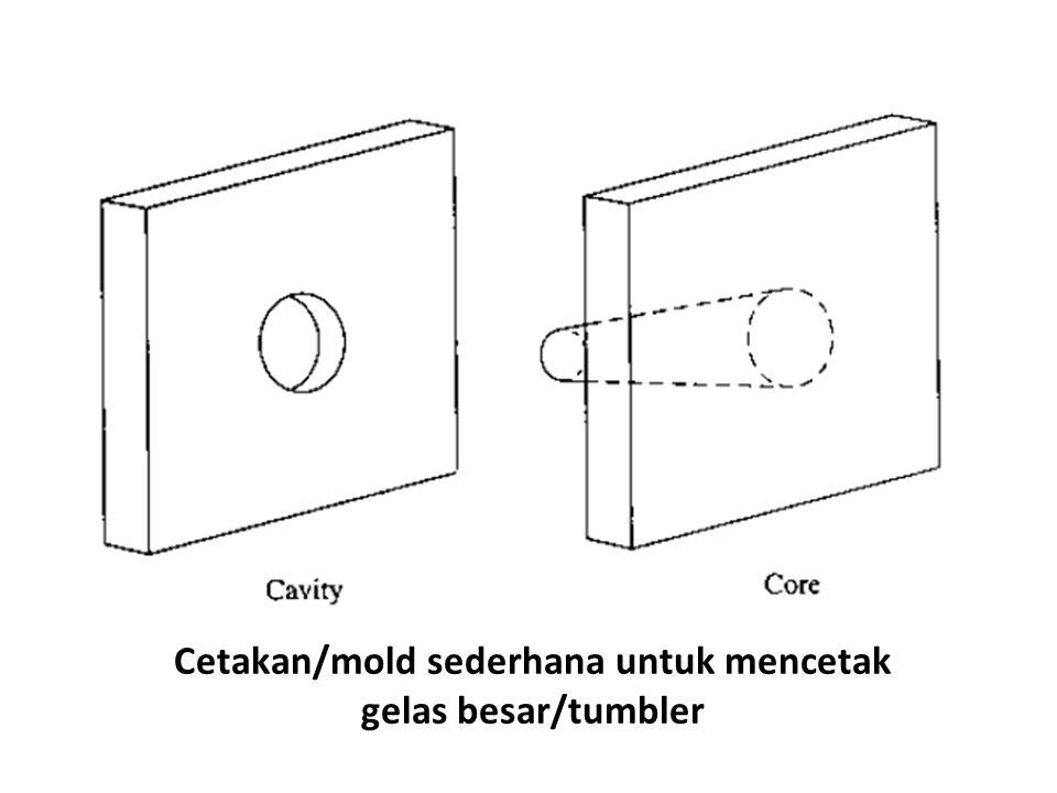 Cetakan/mold sederhana untuk mencetak gelas besar/tumbler