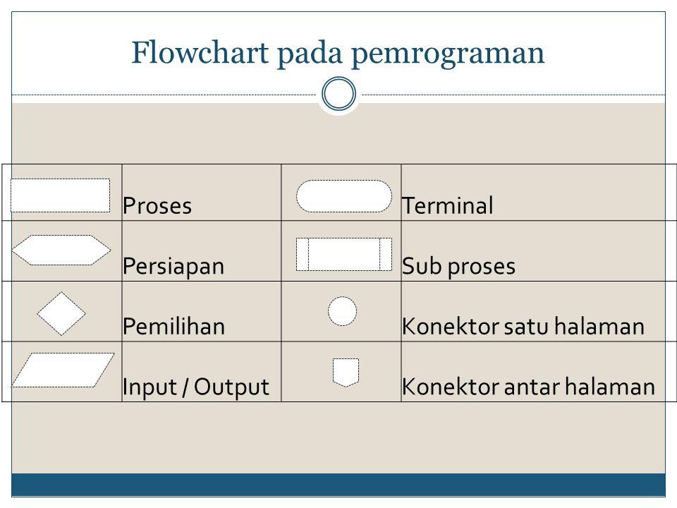 Flowchart pada pemrograman