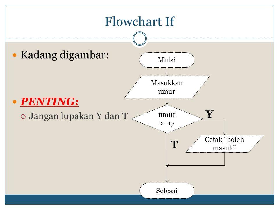 Flowchart If Kadang digambar: PENTING: Y T Jangan lupakan Y dan T