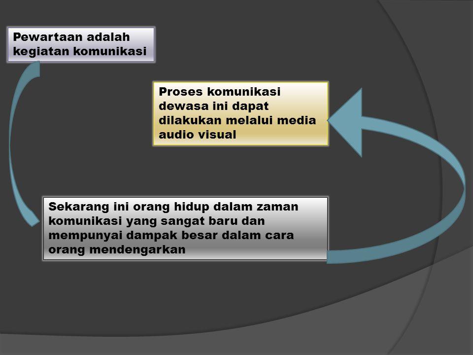 Pewartaan adalah kegiatan komunikasi