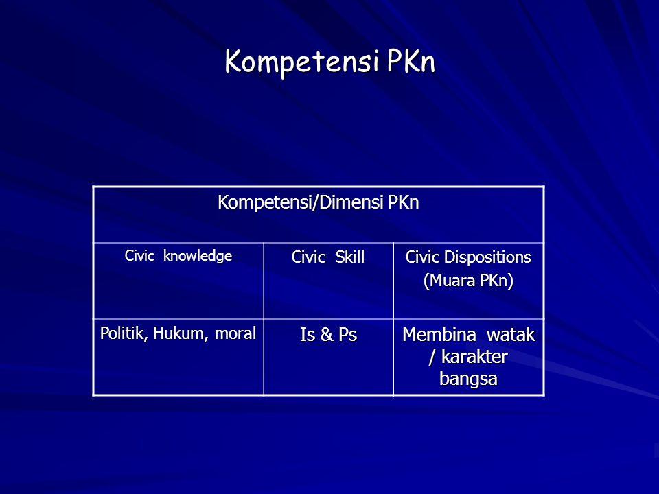 Kompetensi PKn Kompetensi/Dimensi PKn Is & Ps