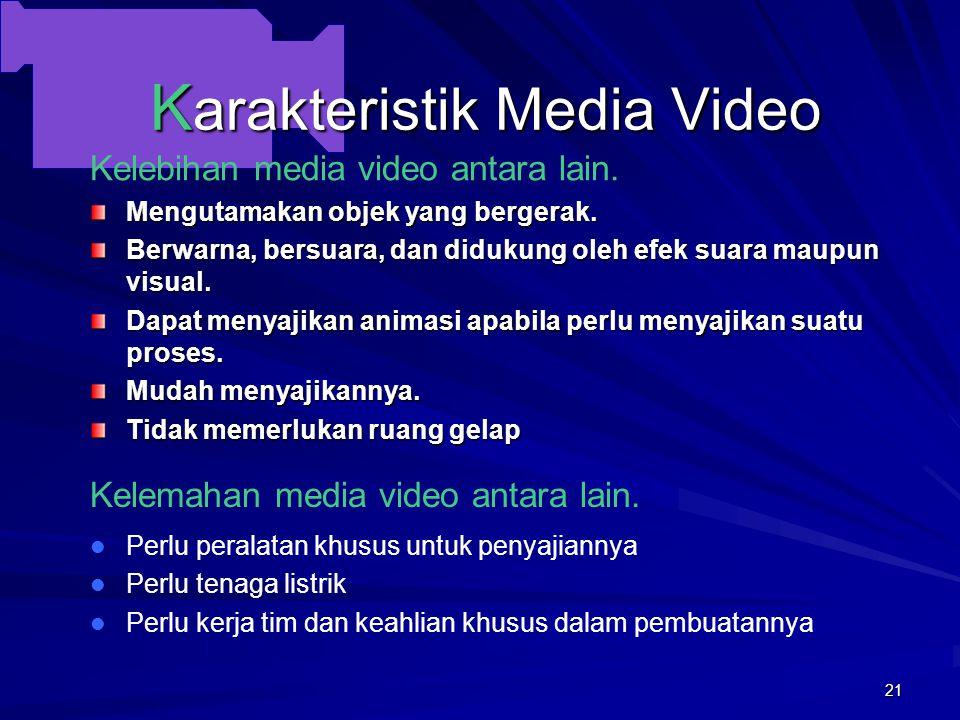 Karakteristik Media Video