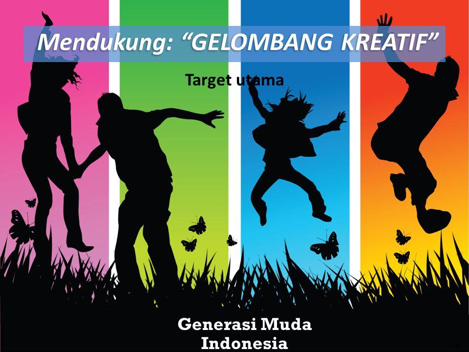 Mendukung: GELOMBANG KREATIF Generasi Muda Indonesia