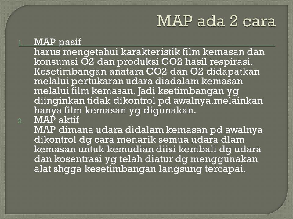 MAP ada 2 cara MAP pasif.