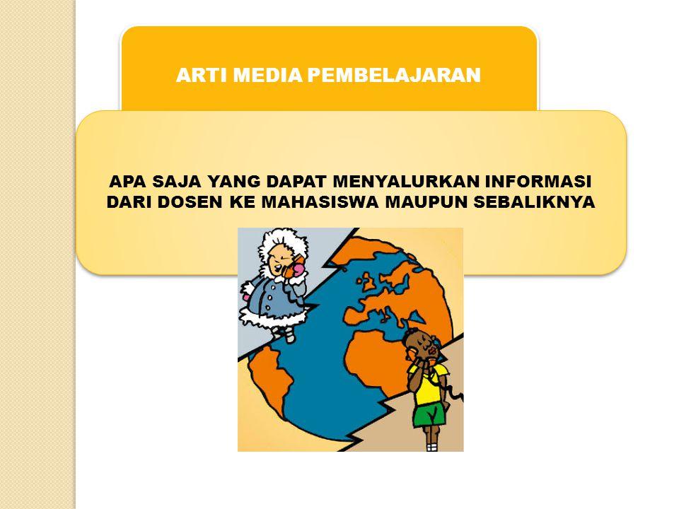 ARTI MEDIA PEMBELAJARAN