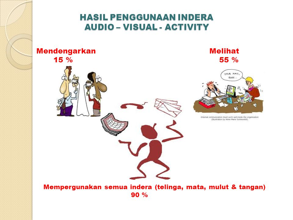 HASIL PENGGUNAAN INDERA AUDIO – VISUAL - ACTIVITY