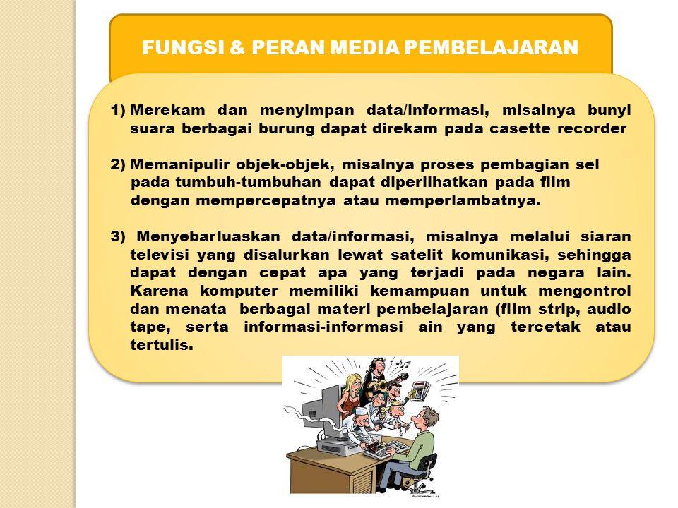 FUNGSI & PERAN MEDIA PEMBELAJARAN