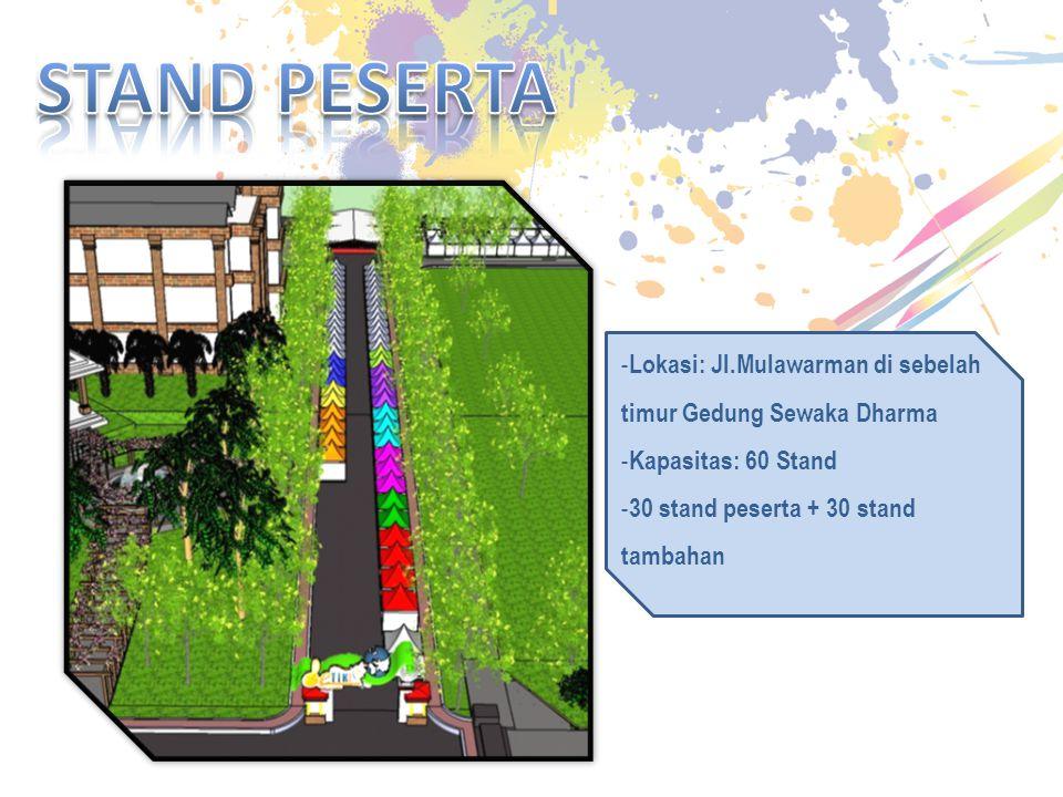 STAND PESERTA Lokasi: Jl.Mulawarman di sebelah timur Gedung Sewaka Dharma.