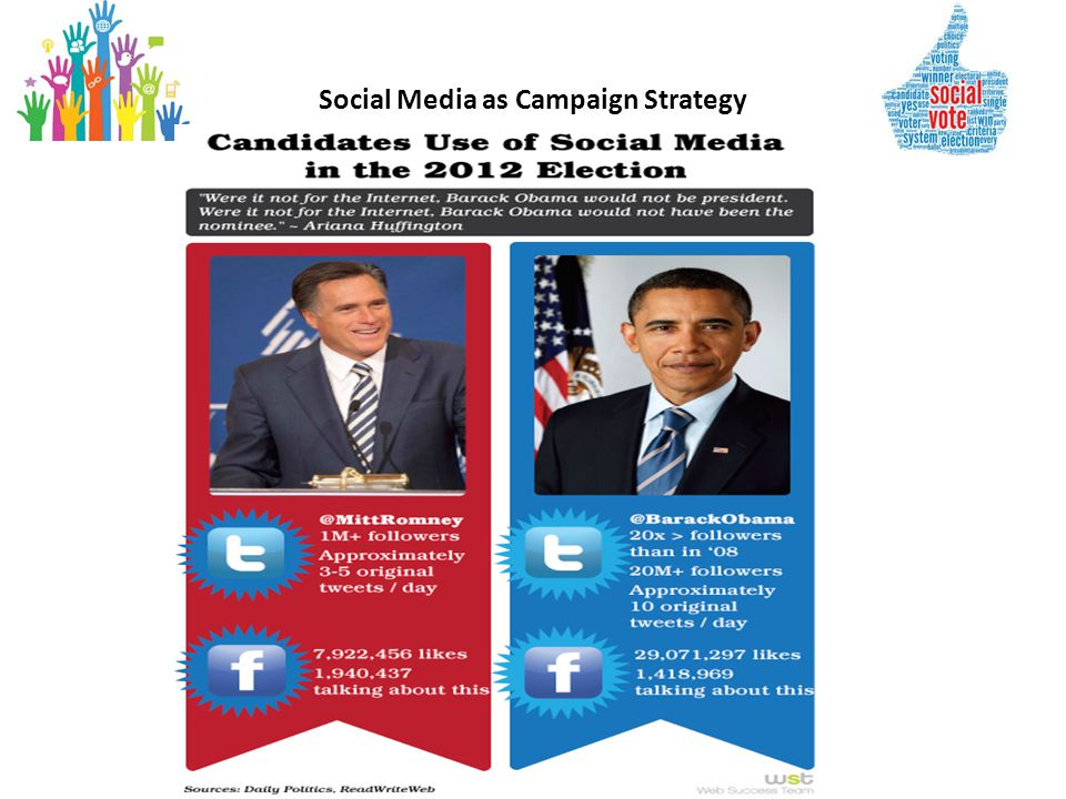 Social Media as Campaign Strategy