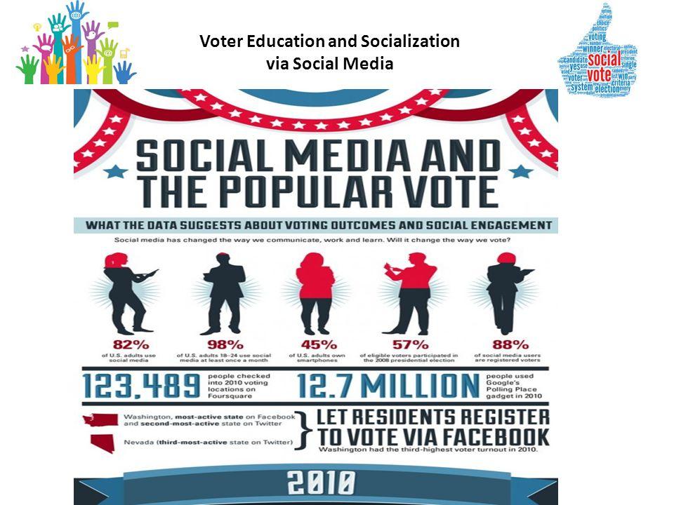 Voter Education and Socialization via Social Media