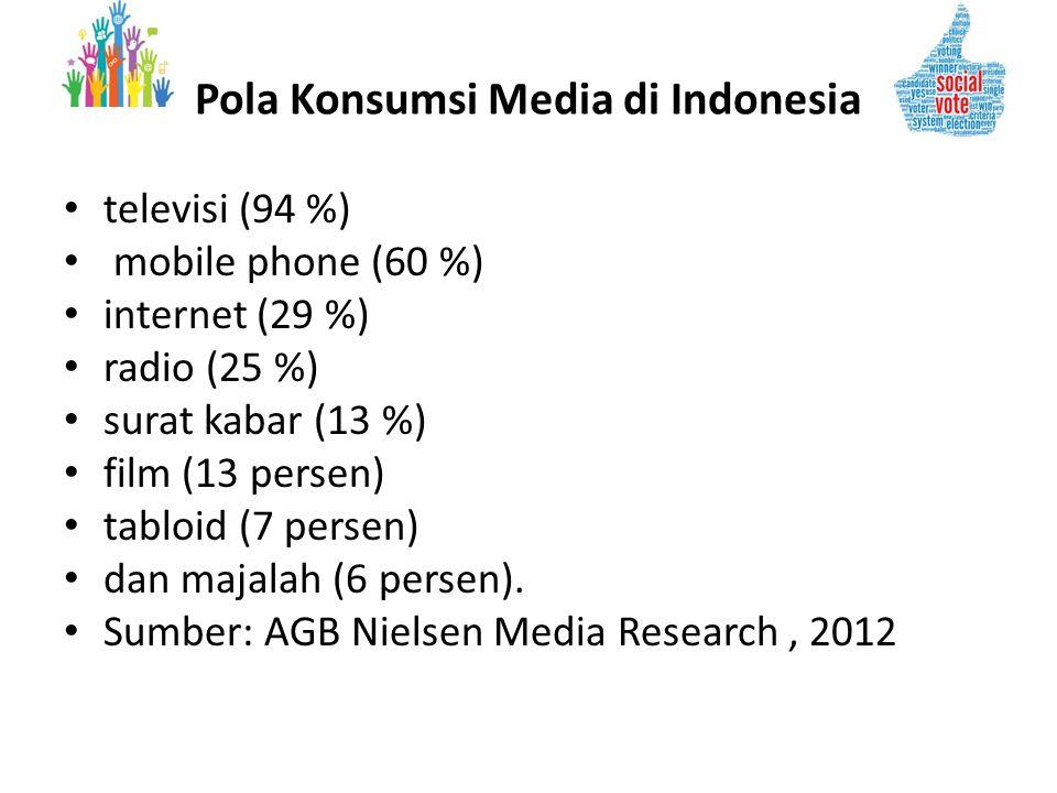 Pola Konsumsi Media di Indonesia