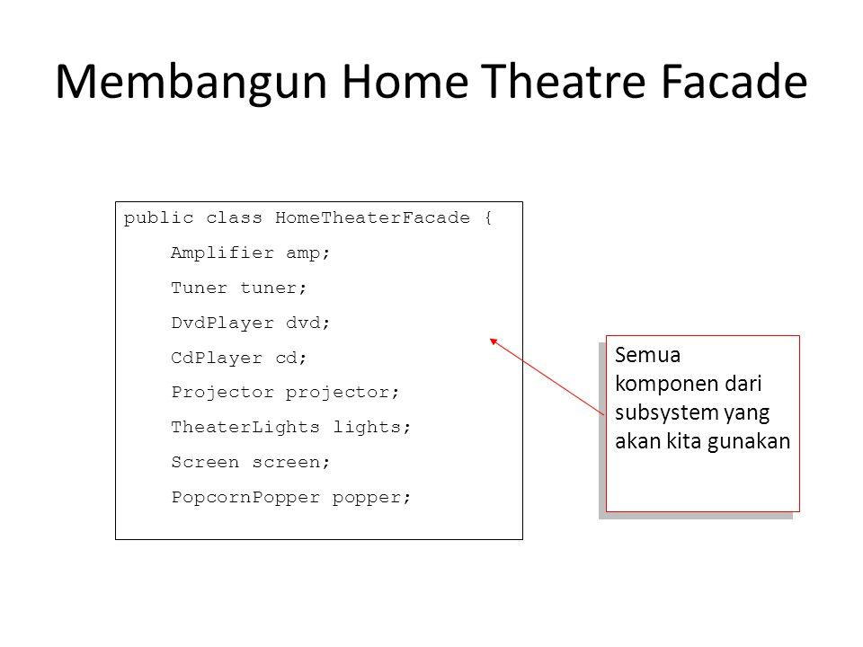 Membangun Home Theatre Facade