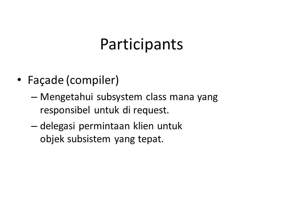 Participants Façade (compiler)