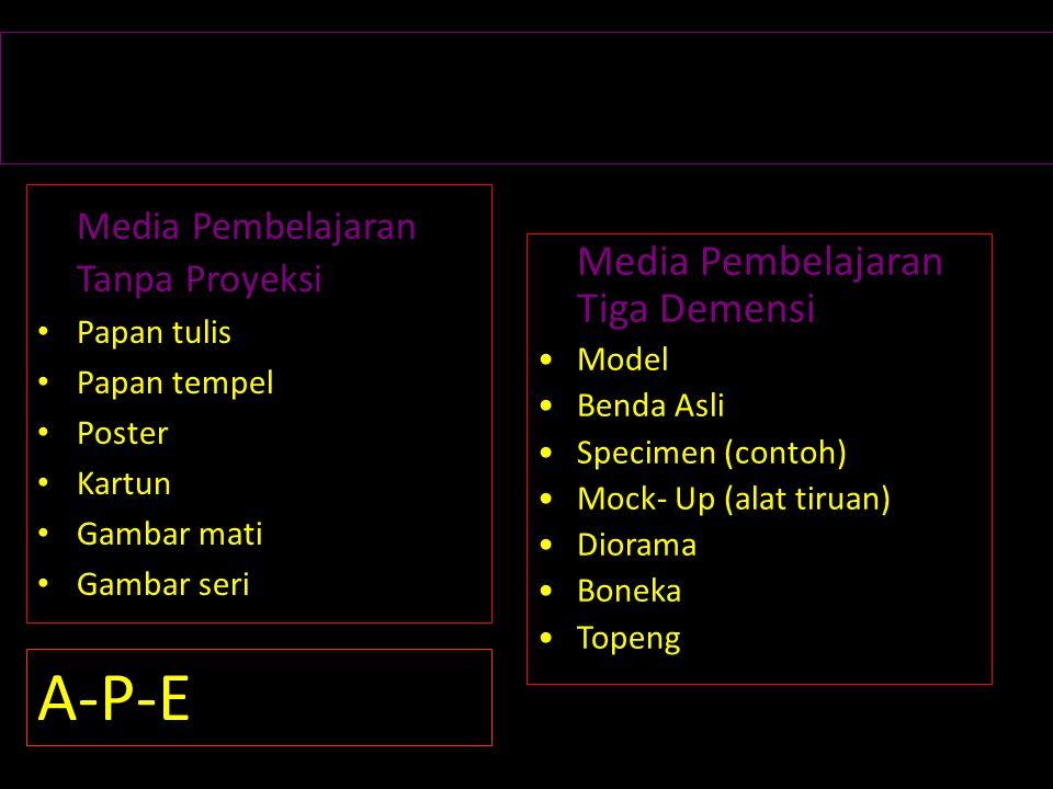 Beberapa Jenis Media Pembelajaran di PAUD/ SD