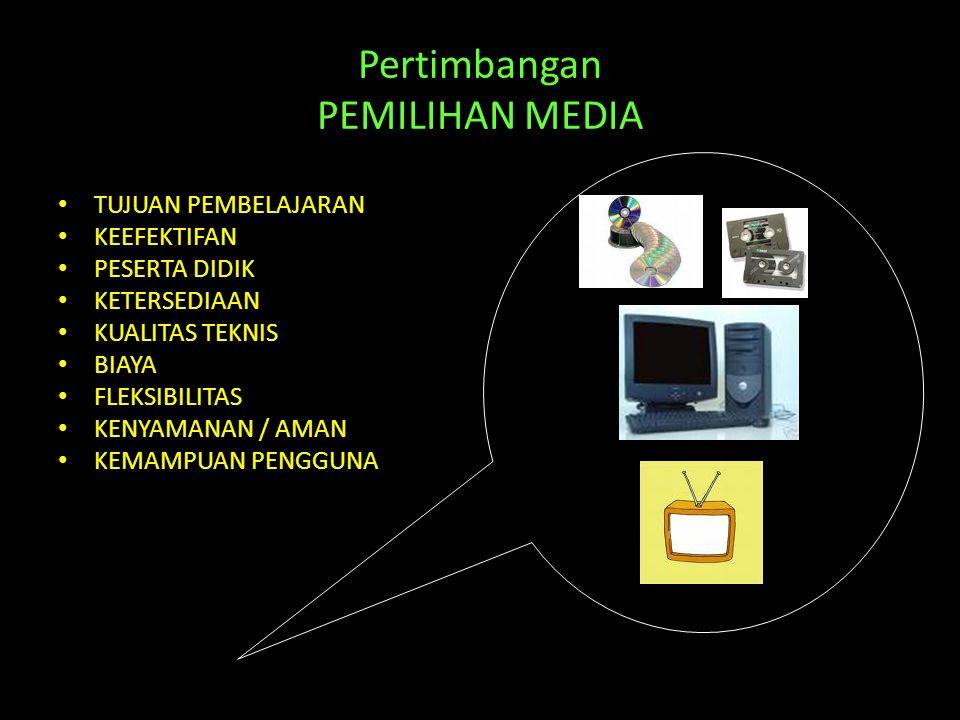 Pertimbangan PEMILIHAN MEDIA