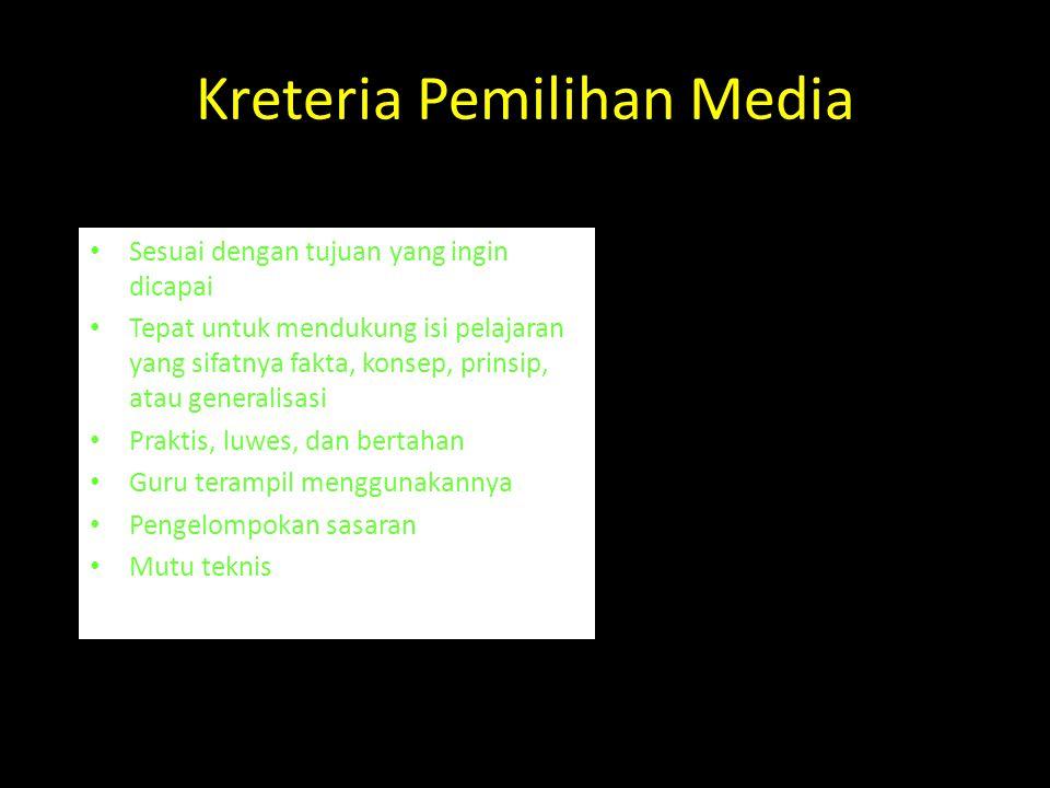 Kreteria Pemilihan Media