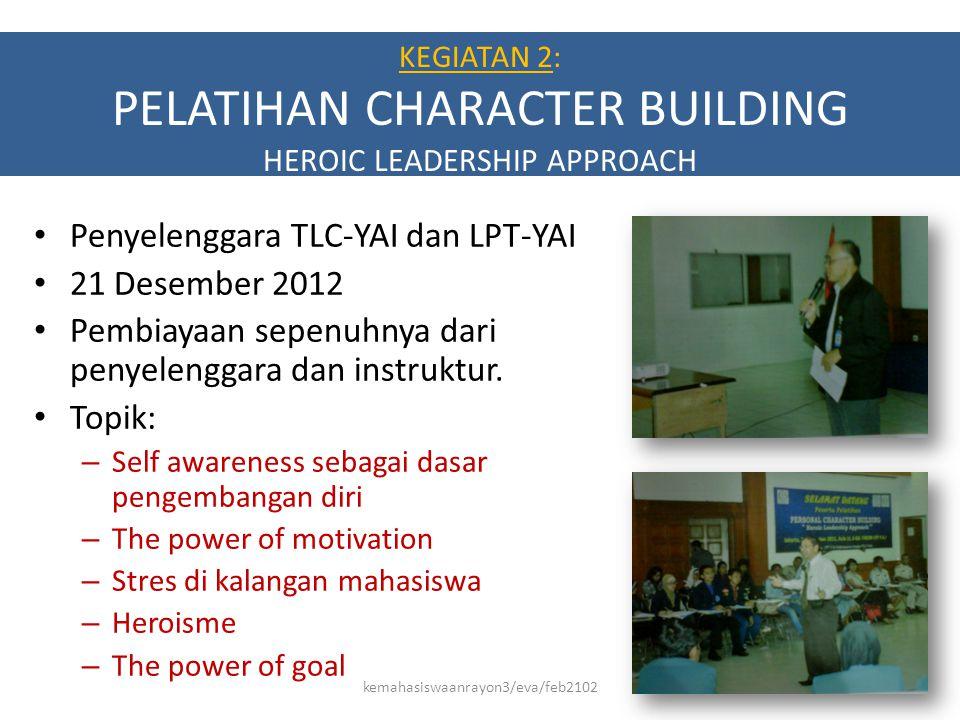 KEGIATAN 2: PELATIHAN CHARACTER BUILDING HEROIC LEADERSHIP APPROACH