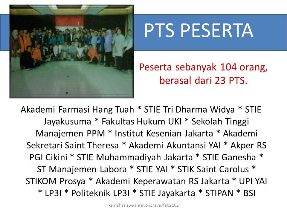 PTS PESERTA Peserta sebanyak 104 orang, berasal dari 23 PTS.