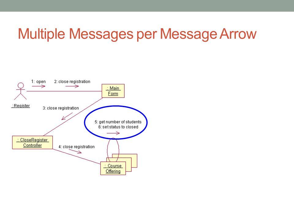 Multiple Messages per Message Arrow