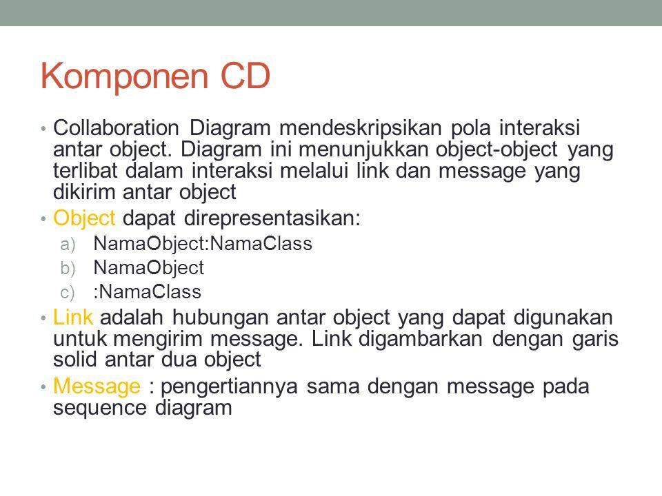 Komponen CD