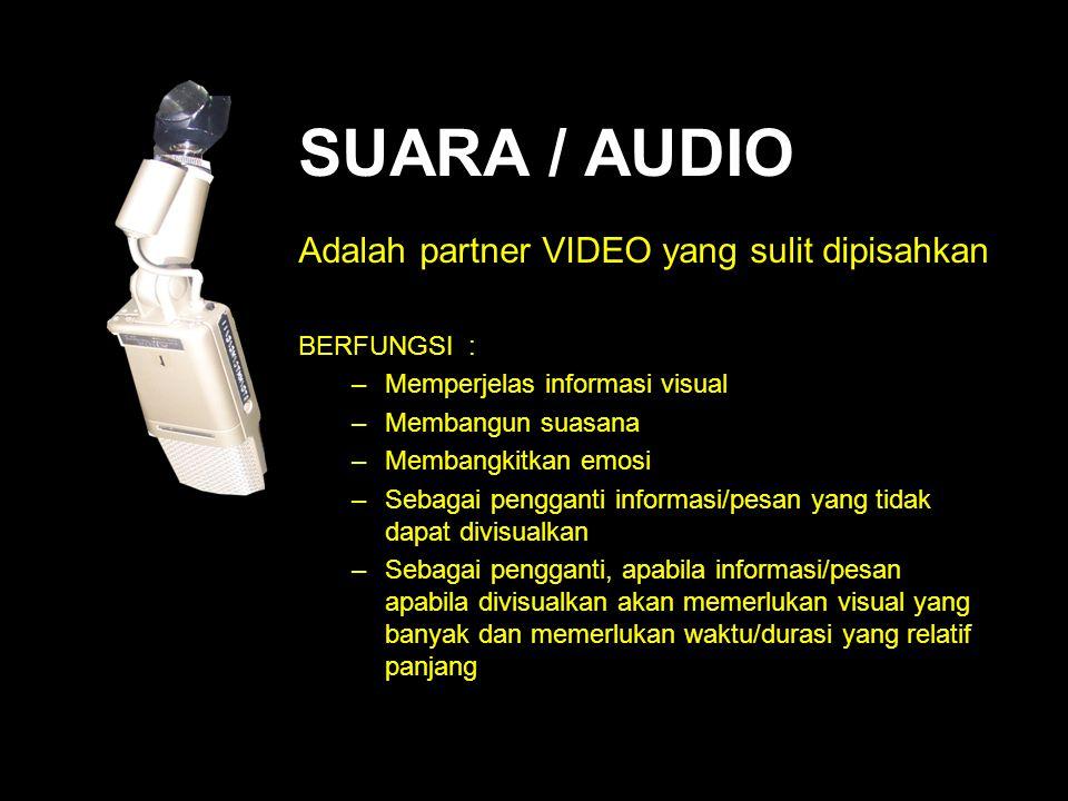 SUARA / AUDIO Adalah partner VIDEO yang sulit dipisahkan BERFUNGSI :