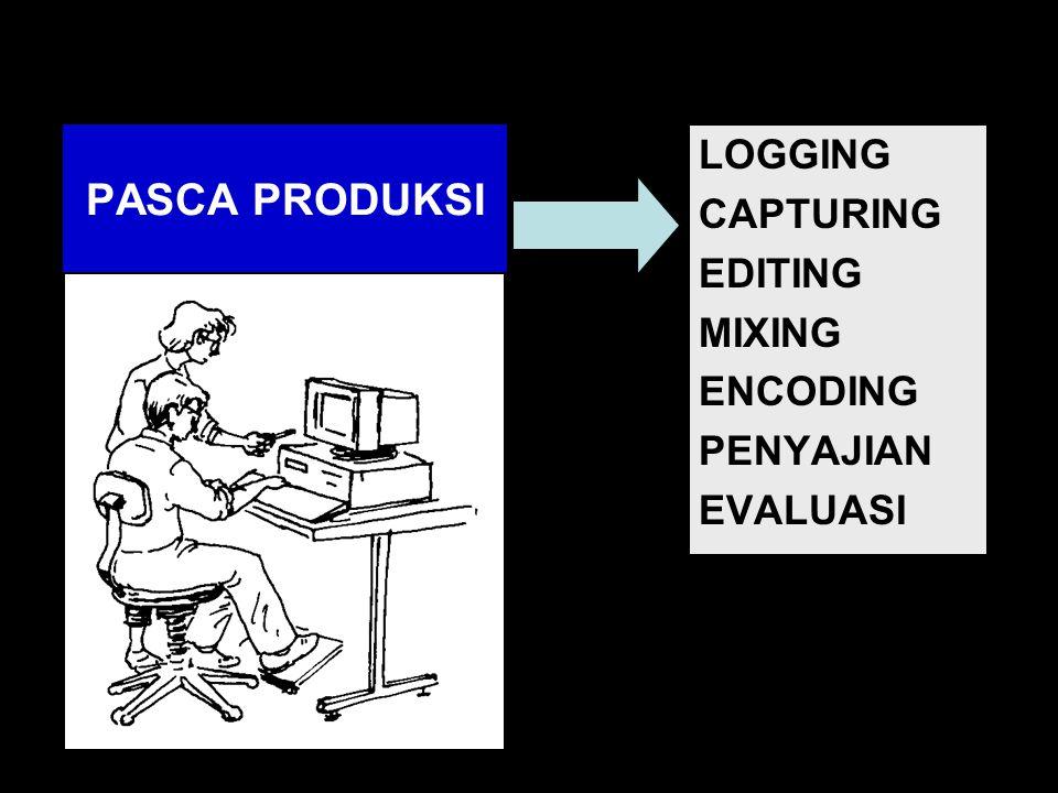 PASCA PRODUKSI LOGGING CAPTURING EDITING MIXING ENCODING PENYAJIAN