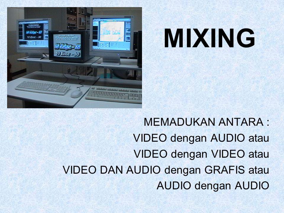 MIXING MEMADUKAN ANTARA : VIDEO dengan AUDIO atau