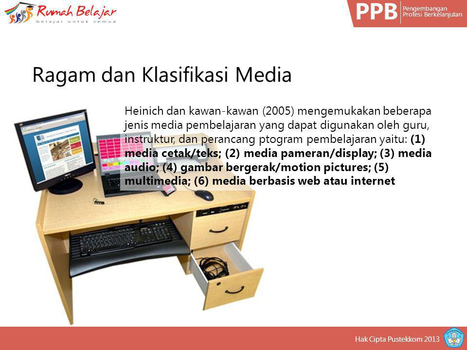 PPB Ragam dan Klasifikasi Media