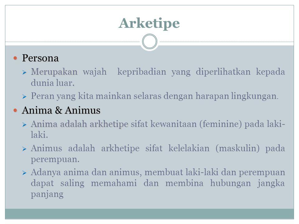 Arketipe Persona Anima & Animus