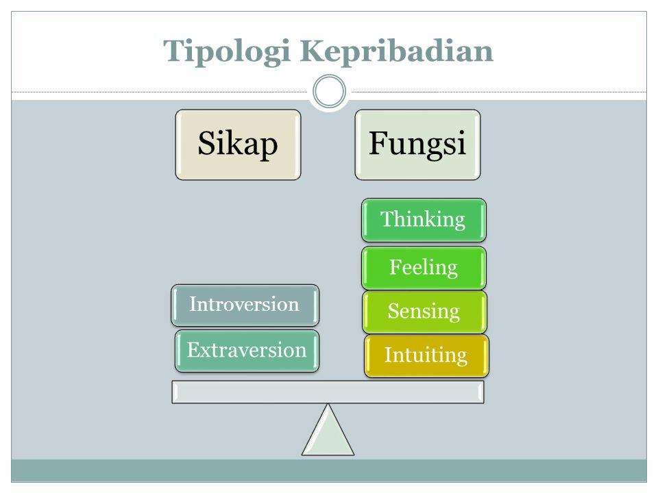 Sikap Fungsi Tipologi Kepribadian Thinking Feeling Sensing