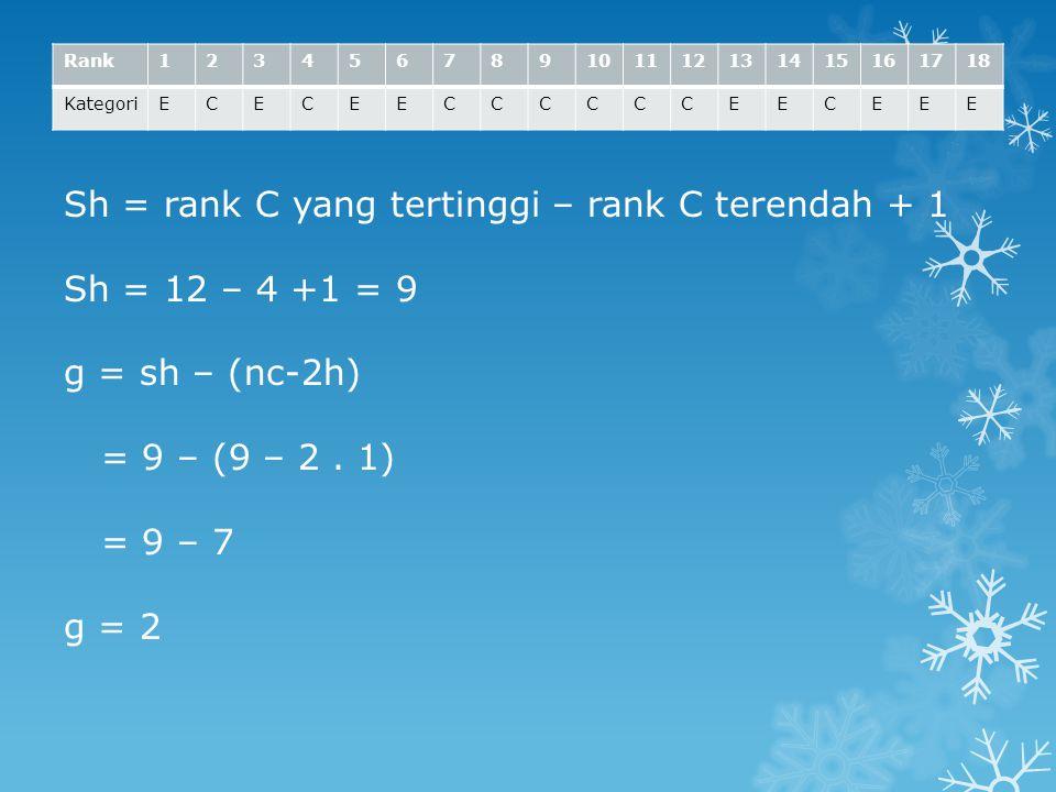 Sh = rank C yang tertinggi – rank C terendah + 1 Sh = 12 – 4 +1 = 9